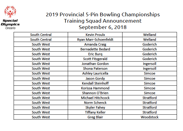 A list of athletes named named to their District Training Teams for the 2019 Provincial 5-Pin Bowling Championships